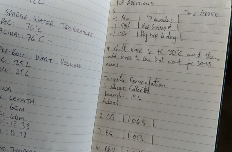 Brewday 3 - Notes