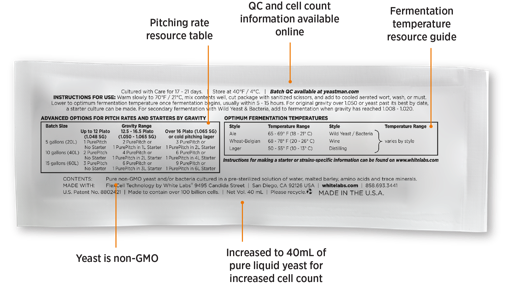 Purepitch Yeast Packet Back